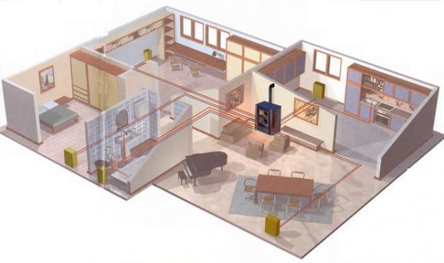 Riscaldamento con termoconvettori elettrici - Riscaldamento aria canalizzata ...