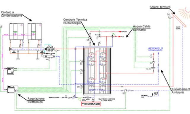 Acqua calda sanitaria: ecco i sistemi alternativi pi efficienti Le