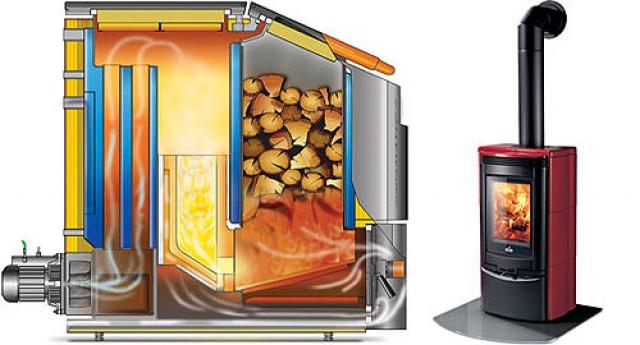 Aerazione forzata fiamma inversa for Caldaie a legna fiamma rovesciata arca