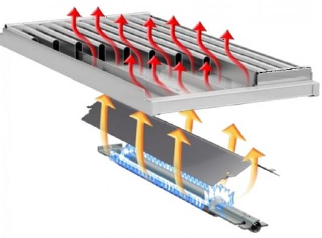 Stufe ventilate a bioetanolo installazione climatizzatore - Stufe a metano ventilate ...