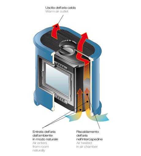 Schema Elettrico Forno Microonde : Schema forno ventilato fare di una mosca