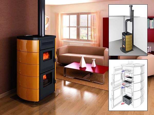 Termostufa combinata installazione climatizzatore - Stufe a pellet a basso costo ...